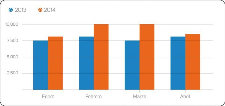oferta-de-camiones-exportacion-en-espana