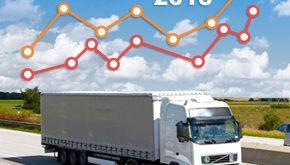 Croissance-transport-international-dans-wtransnet